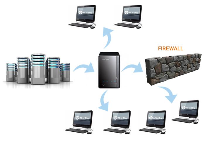 tecnologias networking seguridad